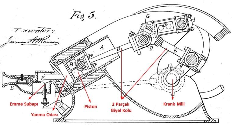 Atkinson Çevrimi ve Toyota 2ZR-FXE (GALLERY) 1