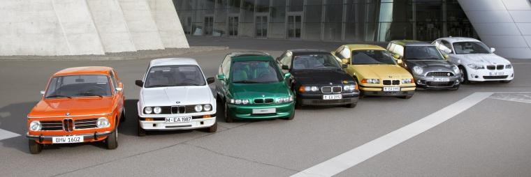 BMW Elektrikli Geçmiş