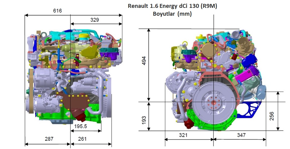 1.6 dCi R9M Boyutlar