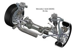 Mercedes C Serisi (W205) Ön Aks