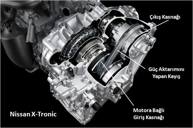 Nissan X-Tronic