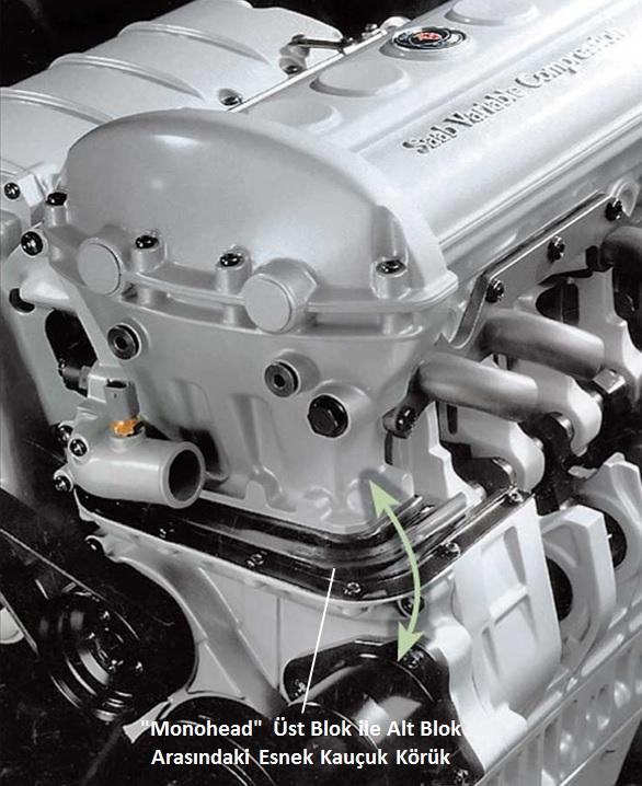 Saab Variable Compression (Kauçuk Körük)