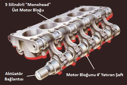 Saab Variable Compression (Monohead ve Şaft)