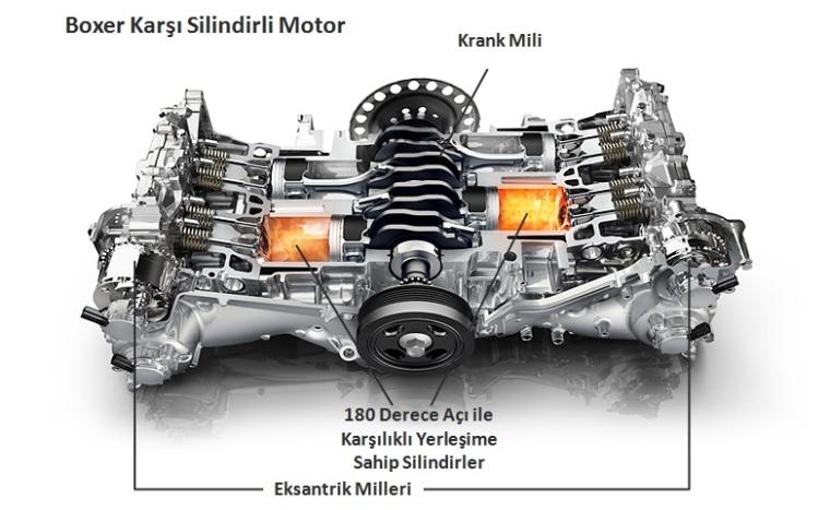 Motor bloğu hakkında