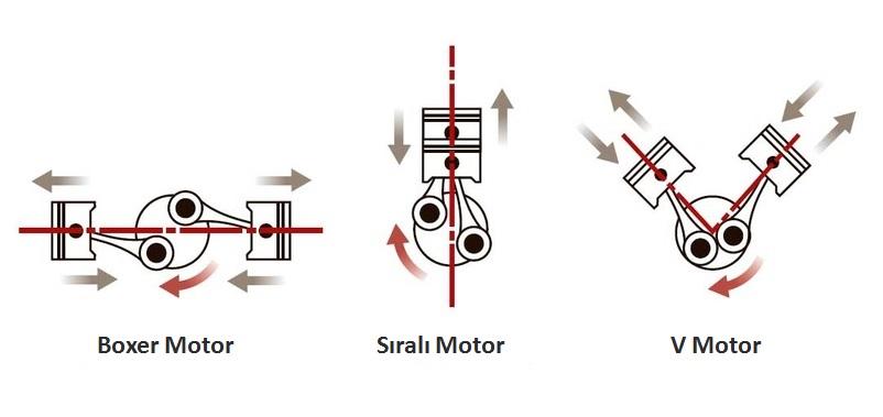 boxer-motor-sirali-motor-v-motor