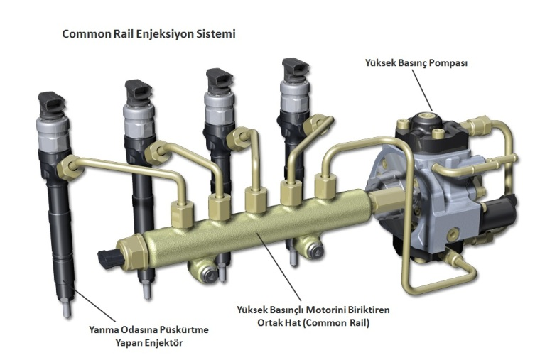common-rail-enjeksiyon-sistemi