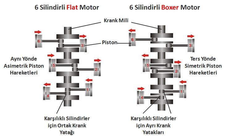 flat-motor-boxer-motor